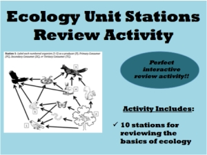 ecology review stations a review strategy teaching real science. Black Bedroom Furniture Sets. Home Design Ideas